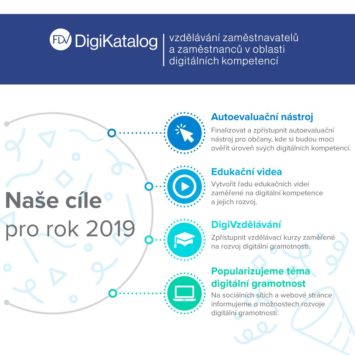 Cile-pro-2019-DigiKatalog.png