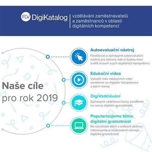 Infografika: Vize a cíle projektu DigiKatalog na rok 2019