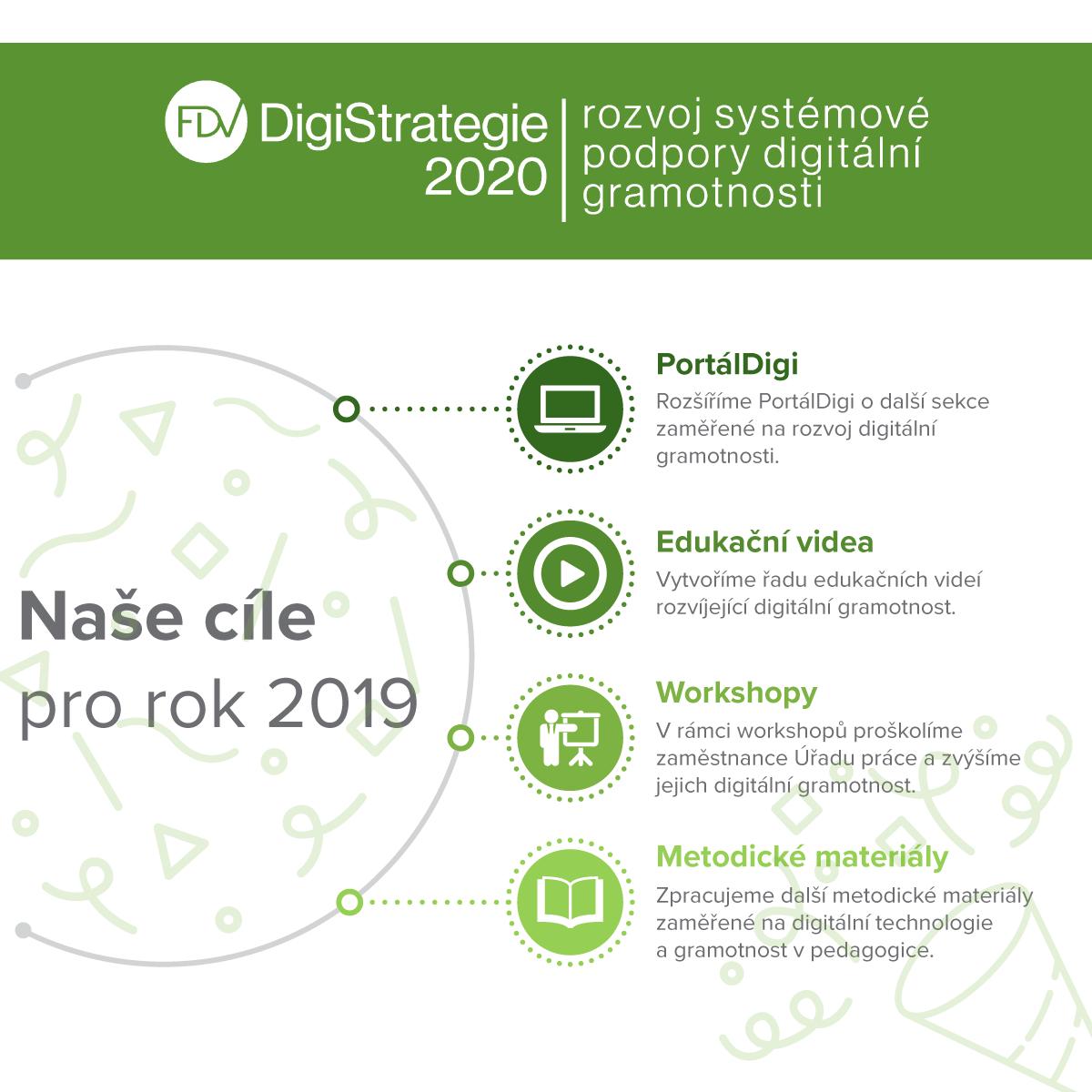 Cile-pro-2019-DigiStrategie.png