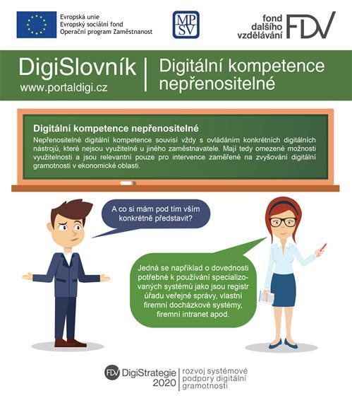 DigiSlovník: Digitální kompetence nepřenositelné
