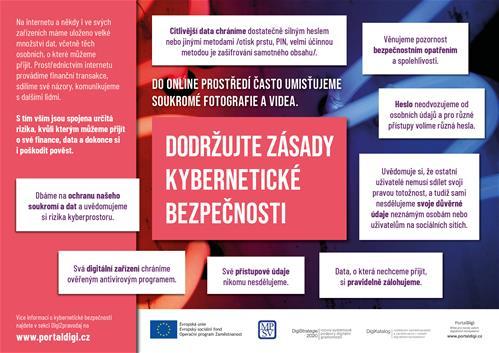 Infografika: Dodržujte zásady kybernetické bezpečnosti