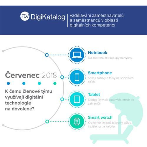 Infografika: Jak využívat digitální technologie i na dovolené?
