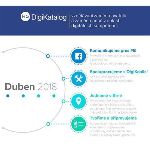 Infografika: Digitální kompetence jako klíčový nástroj autoevaluace