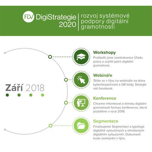 Infografika: Září ve znamení workshopů a webinářů