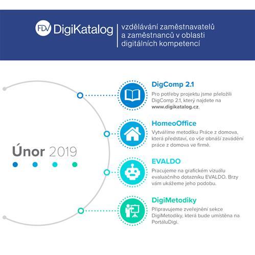 Infografika: únor v projektu DigiKatalog