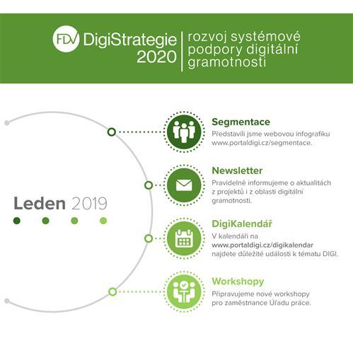 Infografika: leden v projektu DigiStrategie